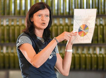 Učíme komunikativně a zážitkově aneb Novodobé pojetí výuky českého jazyka na 1. stupni